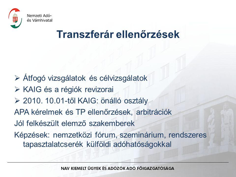 Transzferár ellenőrzések