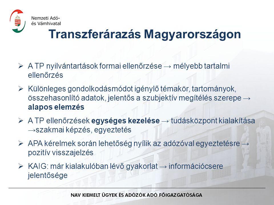 Transzferárazás Magyarországon