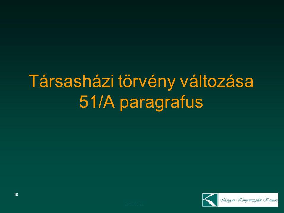 Társasházi törvény változása 51/A paragrafus