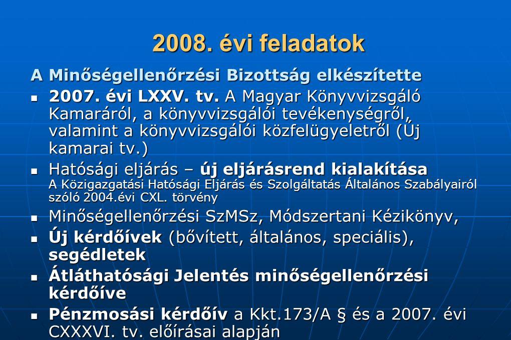 2008. évi feladatok A Minőségellenőrzési Bizottság elkészítette