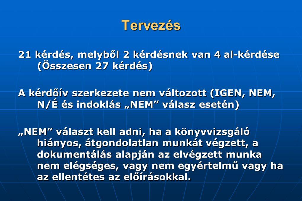 Tervezés 21 kérdés, melyből 2 kérdésnek van 4 al-kérdése (Összesen 27 kérdés)