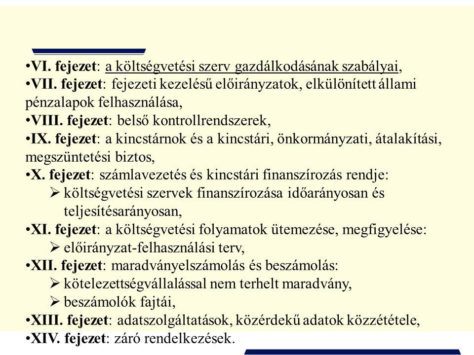 VI. fejezet: a költségvetési szerv gazdálkodásának szabályai,