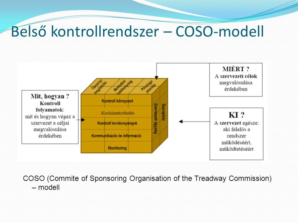 Belső kontrollrendszer – COSO-modell