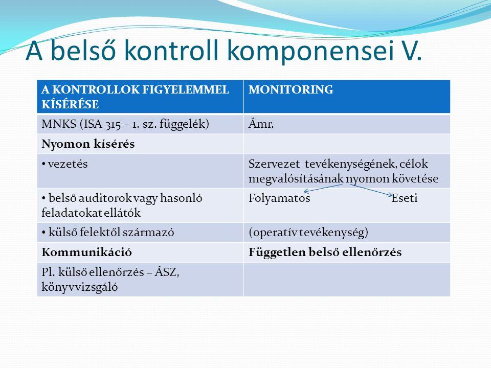 A belső kontroll komponensei V.