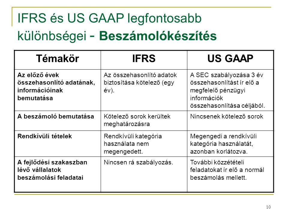 IFRS és US GAAP legfontosabb különbségei - Beszámolókészítés