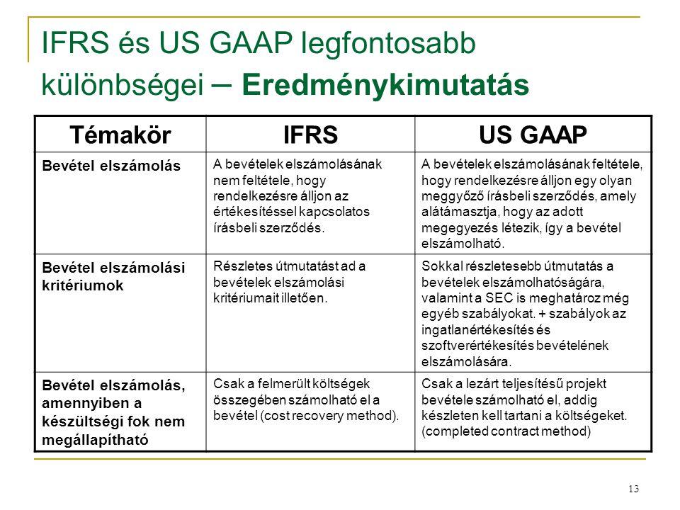 IFRS és US GAAP legfontosabb különbségei – Eredménykimutatás