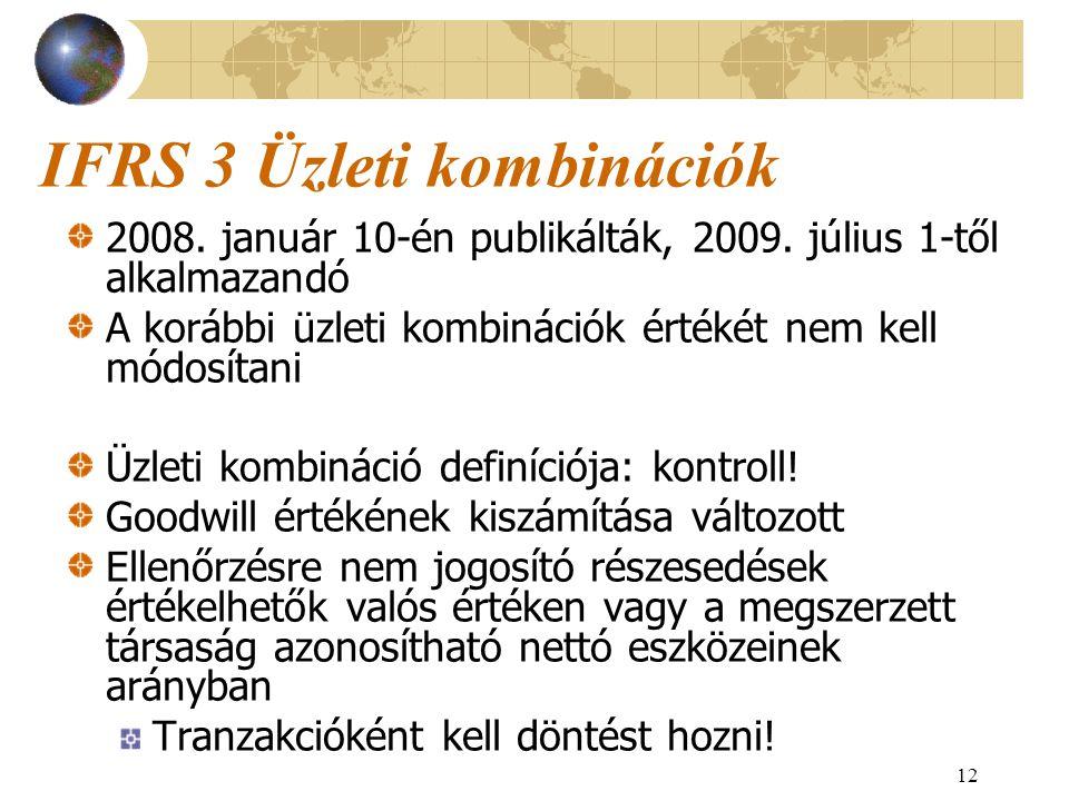 IFRS 3 Üzleti kombinációk