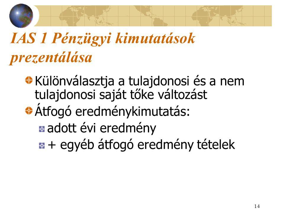 IAS 1 Pénzügyi kimutatások prezentálása