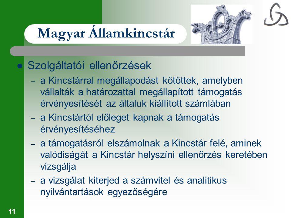 Magyar Államkincstár Szolgáltatói ellenőrzések