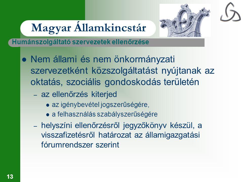 Magyar Államkincstár Humánszolgáltató szervezetek ellenőrzése.
