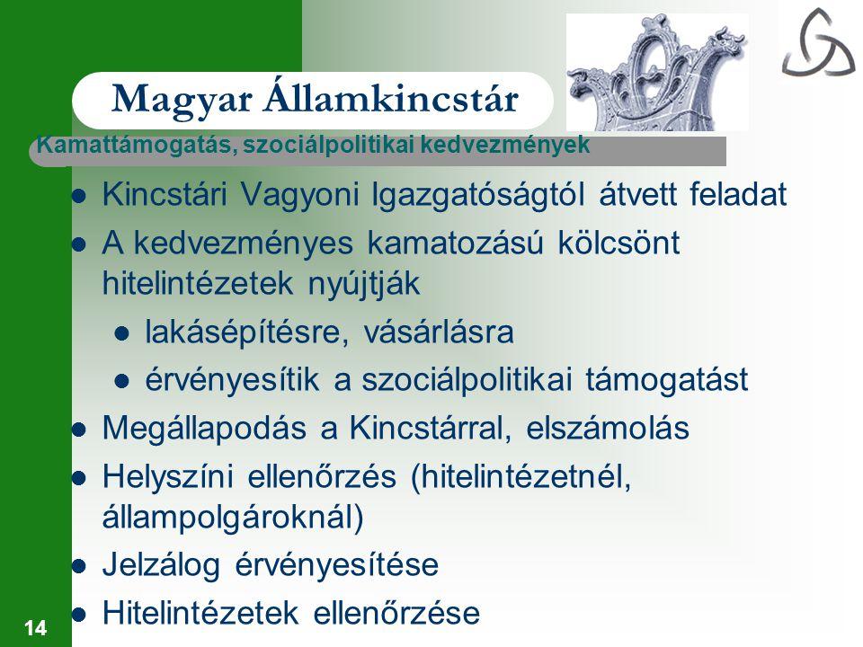 Magyar Államkincstár Kincstári Vagyoni Igazgatóságtól átvett feladat