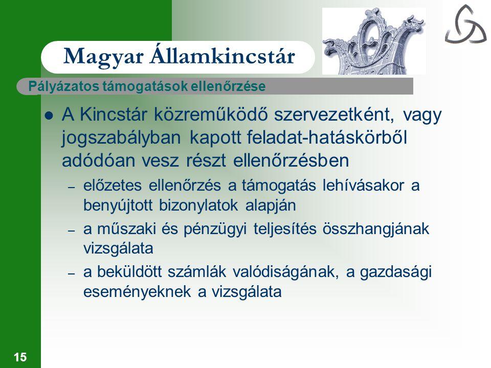 Magyar Államkincstár Pályázatos támogatások ellenőrzése.
