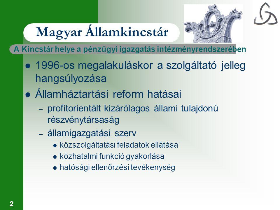 Magyar Államkincstár A Kincstár helye a pénzügyi igazgatás intézményrendszerében. 1996-os megalakuláskor a szolgáltató jelleg hangsúlyozása.