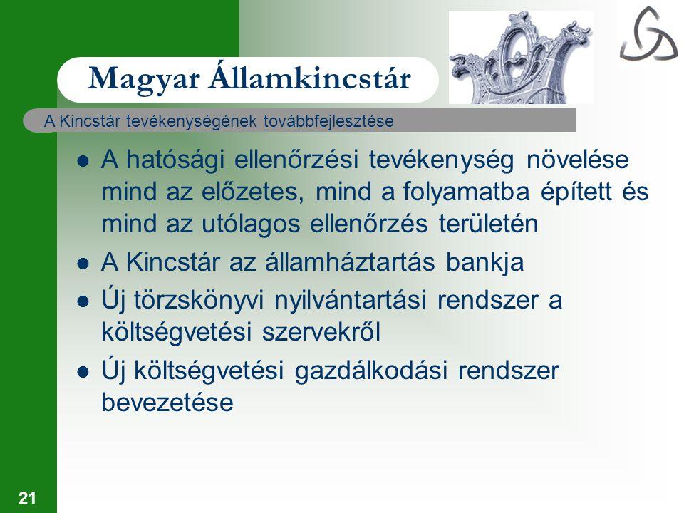 Magyar Államkincstár A Kincstár tevékenységének továbbfejlesztése.