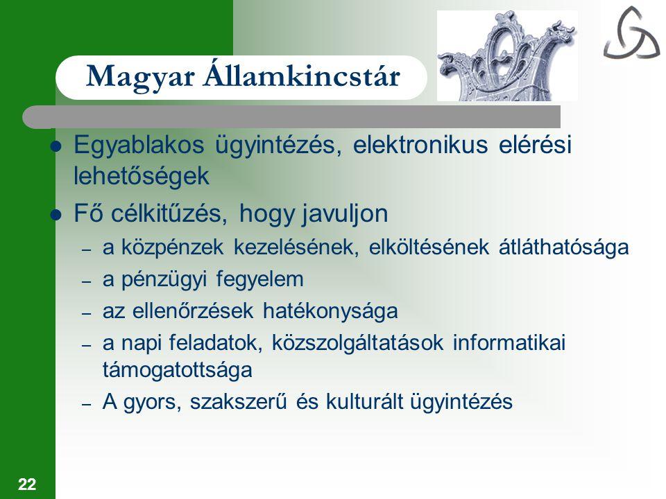 Magyar Államkincstár Egyablakos ügyintézés, elektronikus elérési lehetőségek. Fő célkitűzés, hogy javuljon.