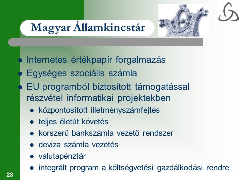 Magyar Államkincstár Internetes értékpapír forgalmazás