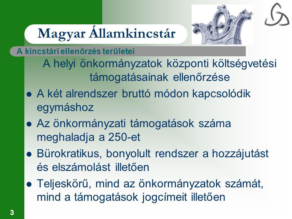 Magyar Államkincstár A kincstári ellenőrzés területei. A helyi önkormányzatok központi költségvetési támogatásainak ellenőrzése.