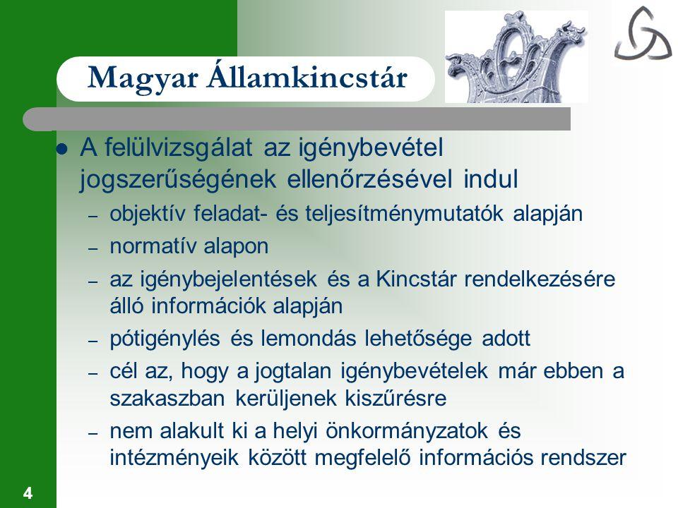 Magyar Államkincstár A felülvizsgálat az igénybevétel jogszerűségének ellenőrzésével indul. objektív feladat- és teljesítménymutatók alapján.