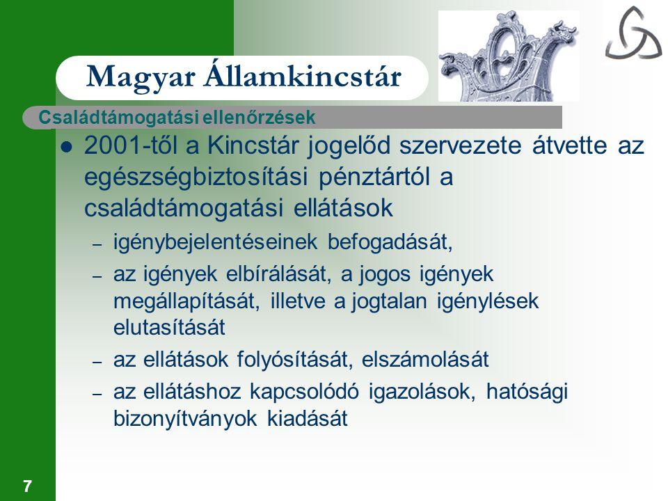 Magyar Államkincstár Családtámogatási ellenőrzések.