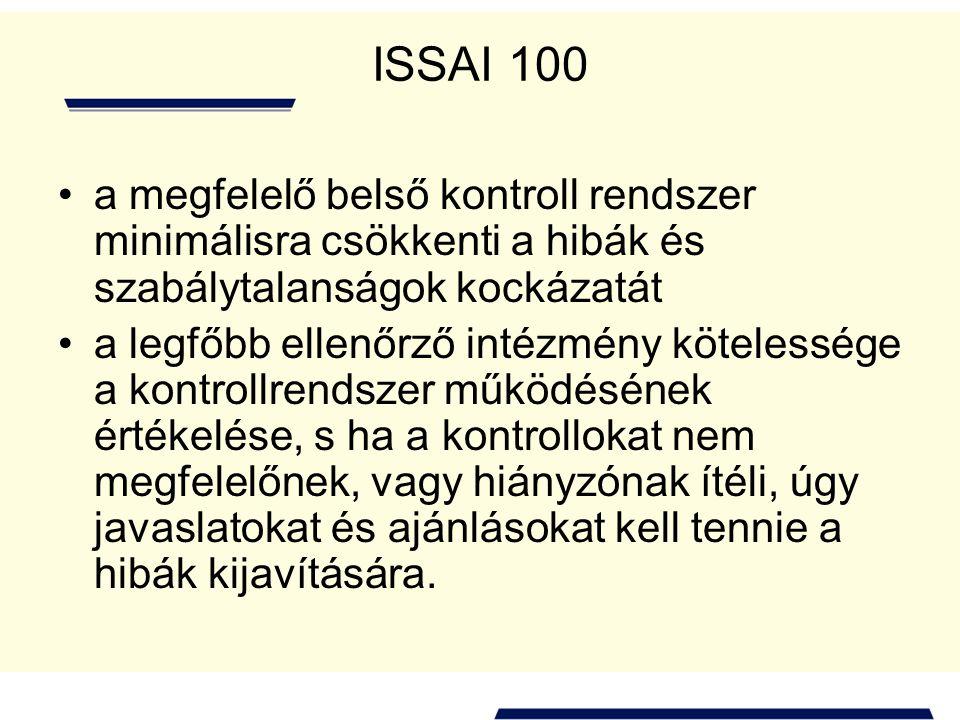 ISSAI 100 a megfelelő belső kontroll rendszer minimálisra csökkenti a hibák és szabálytalanságok kockázatát.
