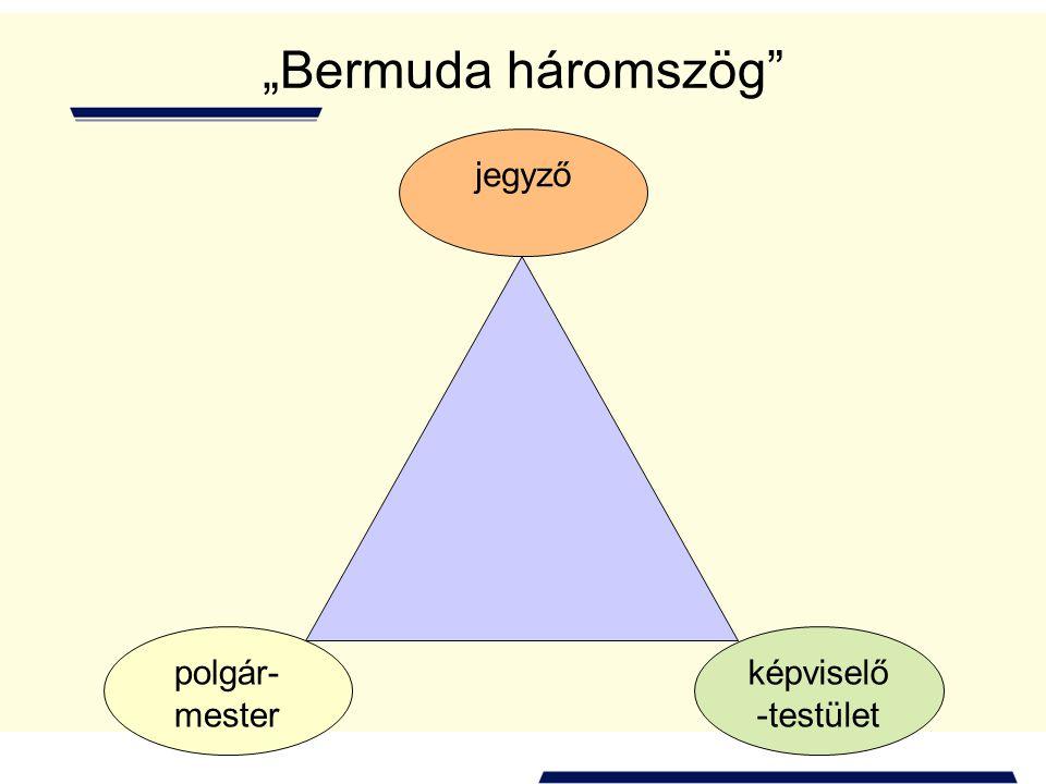 """""""Bermuda háromszög polgár-mester jegyző képviselő-testület"""