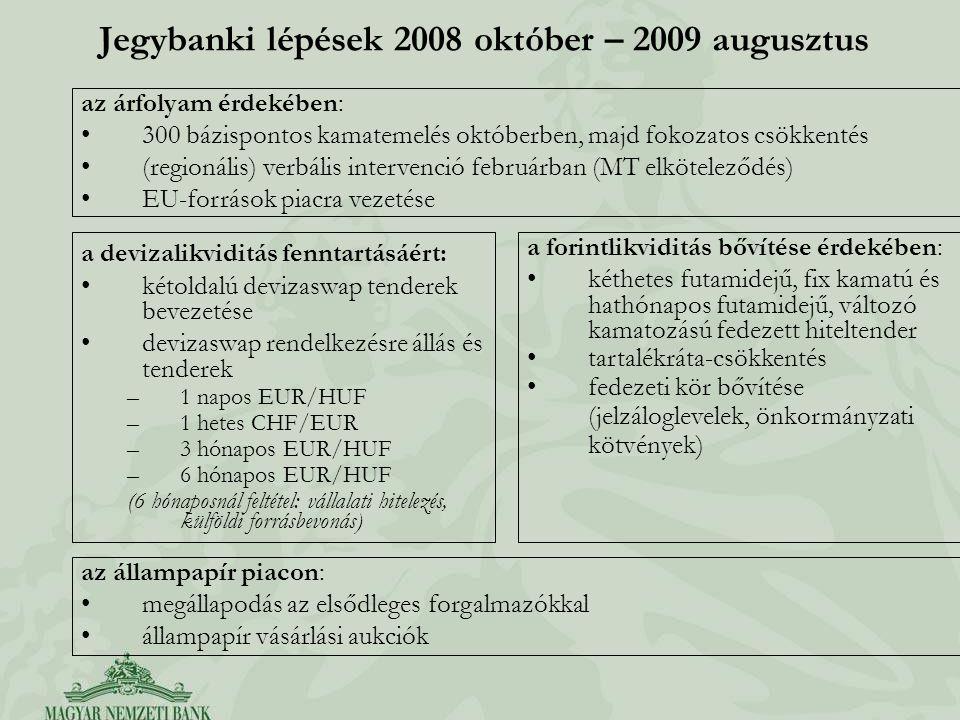 Jegybanki lépések 2008 október – 2009 augusztus