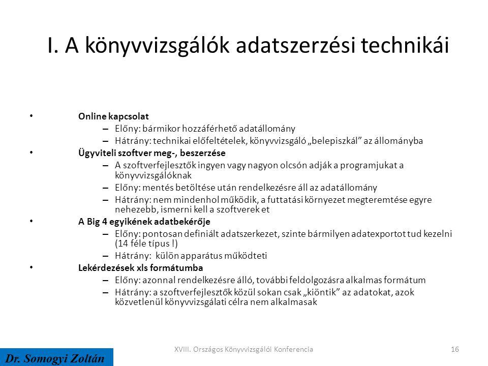 I. A könyvvizsgálók adatszerzési technikái