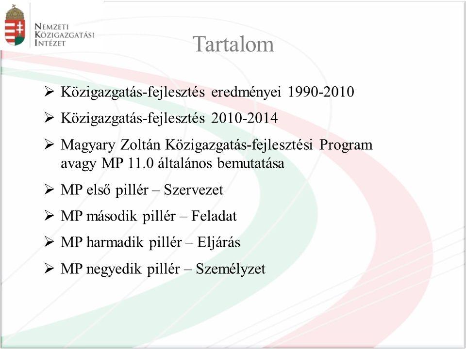 Tartalom Közigazgatás-fejlesztés eredményei 1990-2010