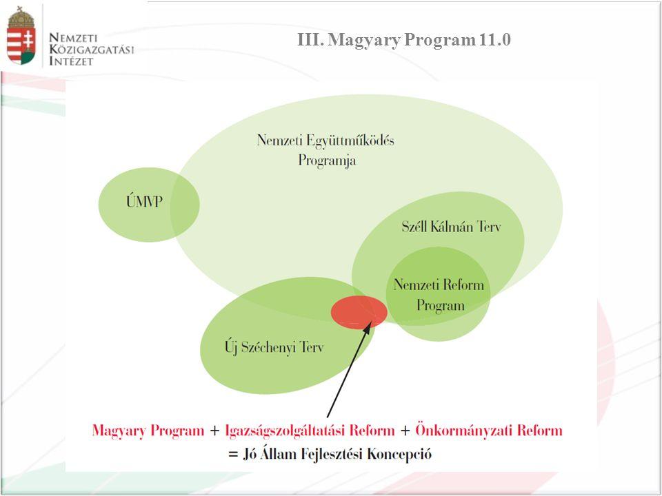 III. Magyary Program 11.0