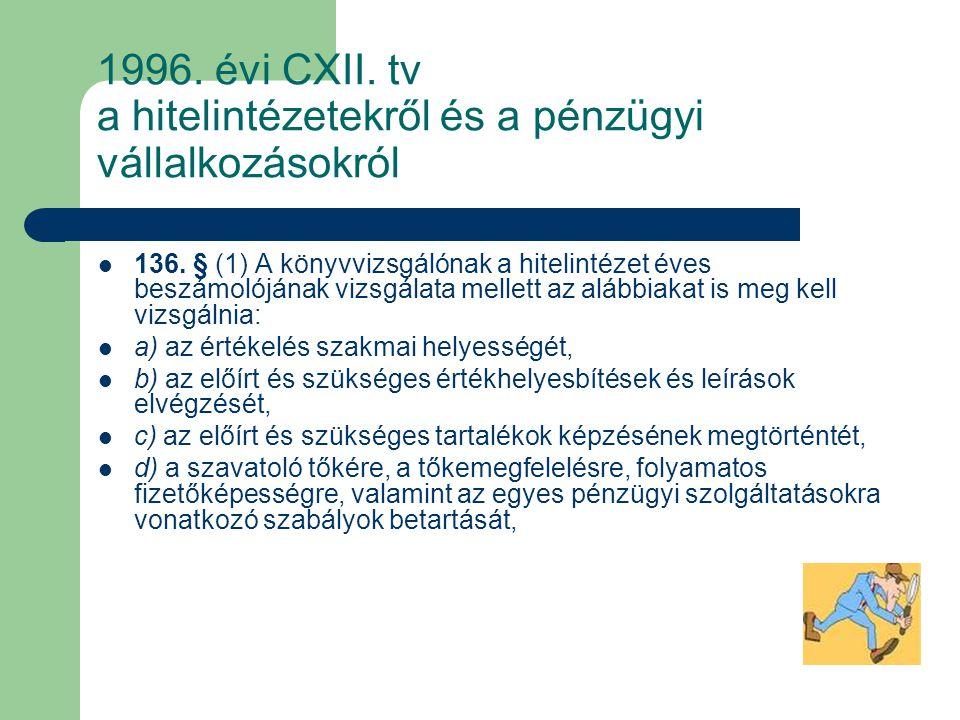 1996. évi CXII. tv a hitelintézetekről és a pénzügyi vállalkozásokról
