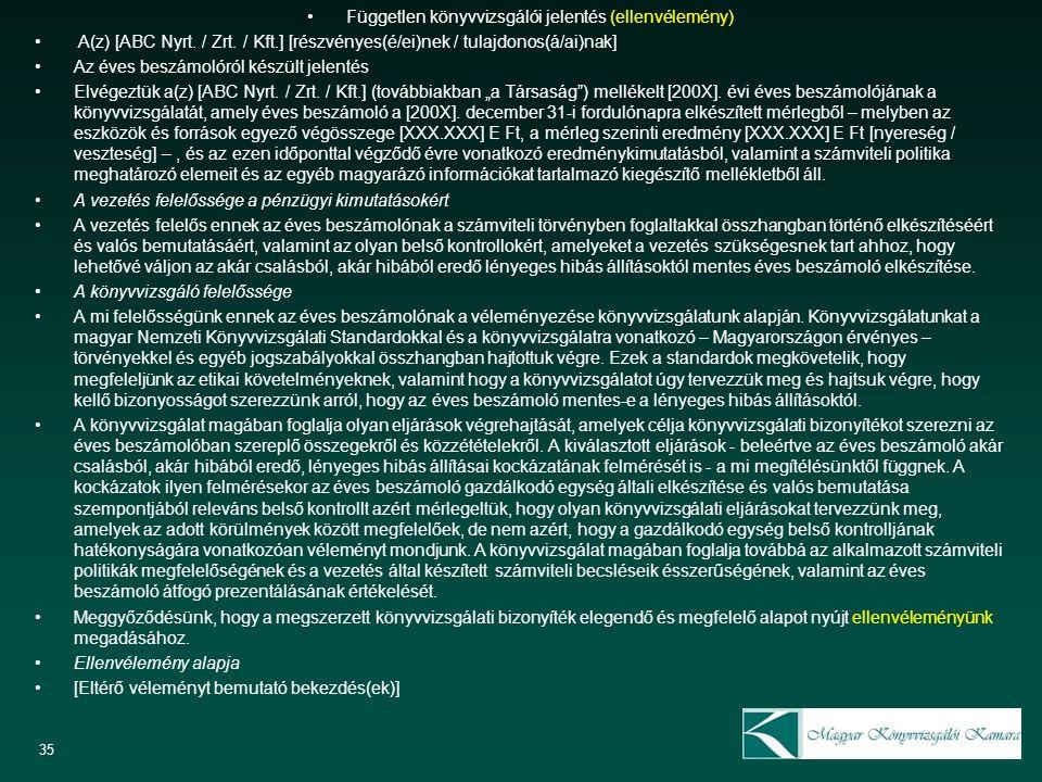 Független könyvvizsgálói jelentés (ellenvélemény)