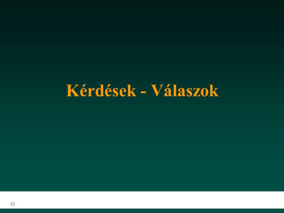 Kérdések - Válaszok MKVK MEB 2007 MKVK Minőségellenőrzési bizottság