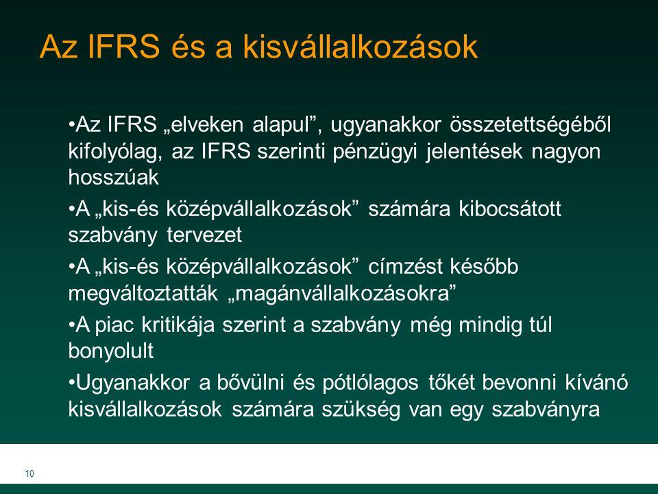 Az IFRS és a kisvállalkozások