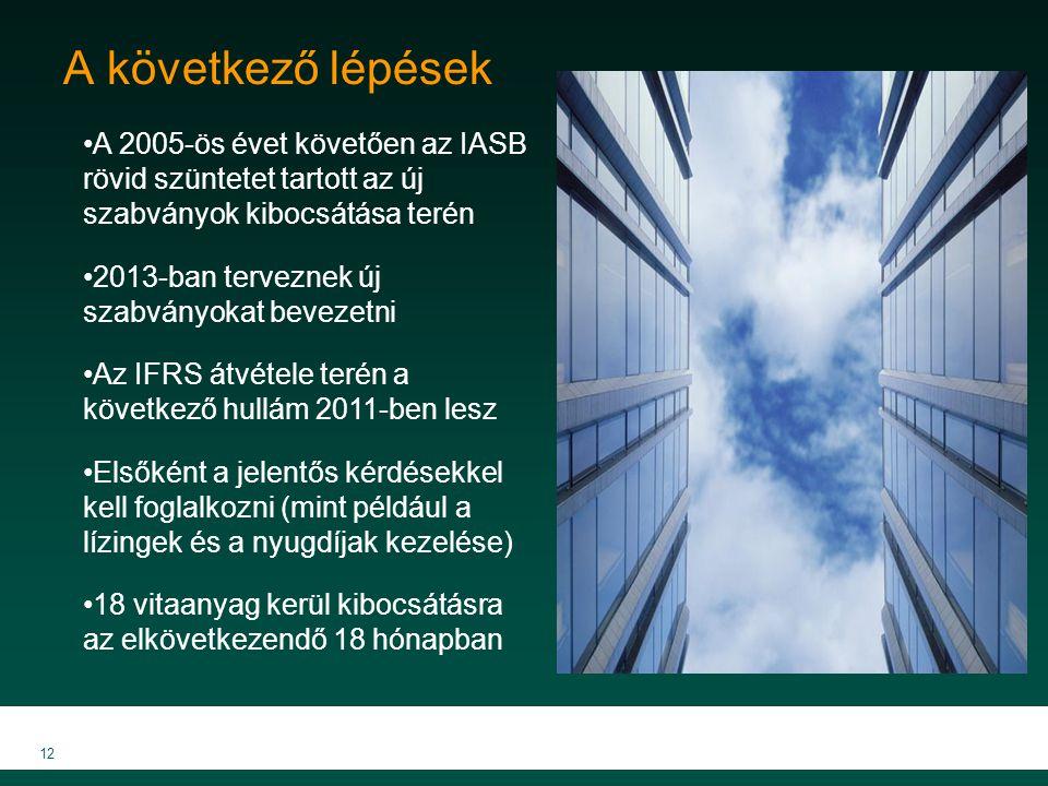 A következő lépések A 2005-ös évet követően az IASB rövid szüntetet tartott az új szabványok kibocsátása terén.