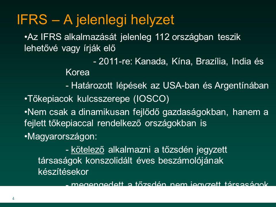 IFRS – A jelenlegi helyzet