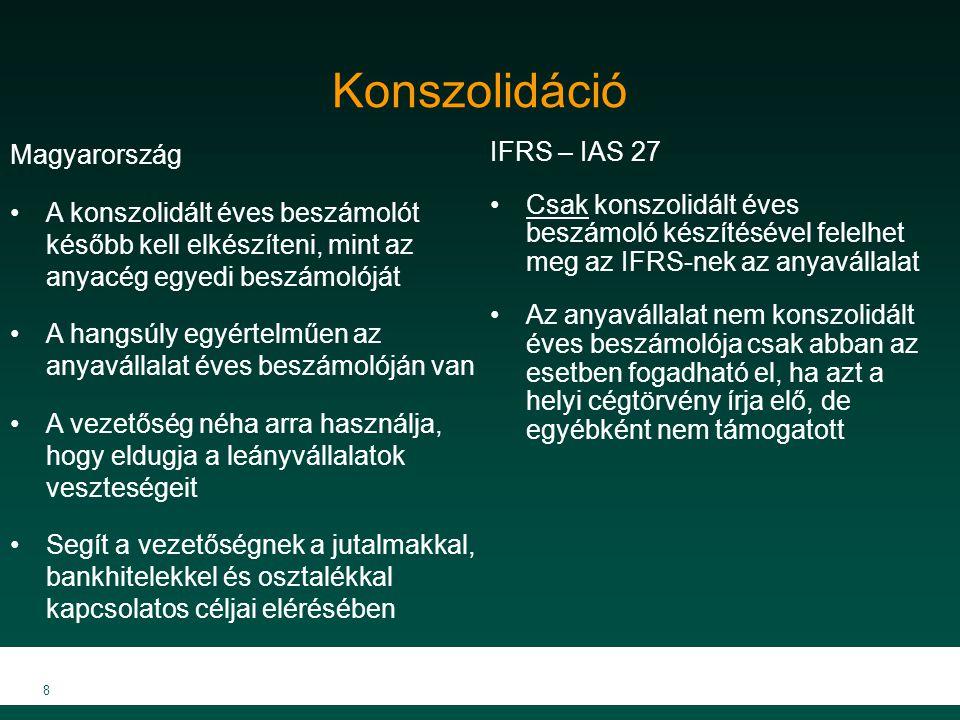 Konszolidáció Magyarország