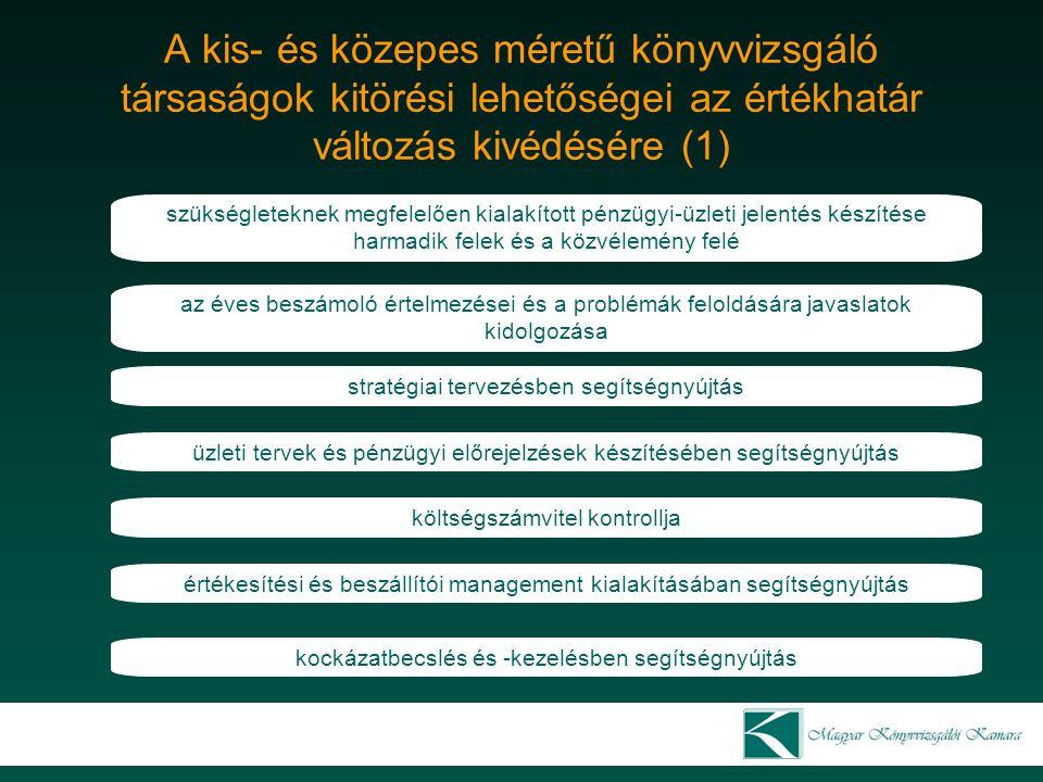 A kis- és közepes méretű könyvvizsgáló társaságok kitörési lehetőségei az értékhatár változás kivédésére (1)