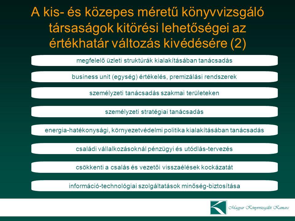 A kis- és közepes méretű könyvvizsgáló társaságok kitörési lehetőségei az értékhatár változás kivédésére (2)