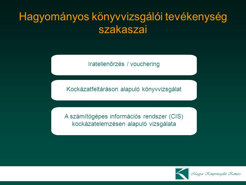 Hagyományos könyvvizsgálói tevékenység szakaszai