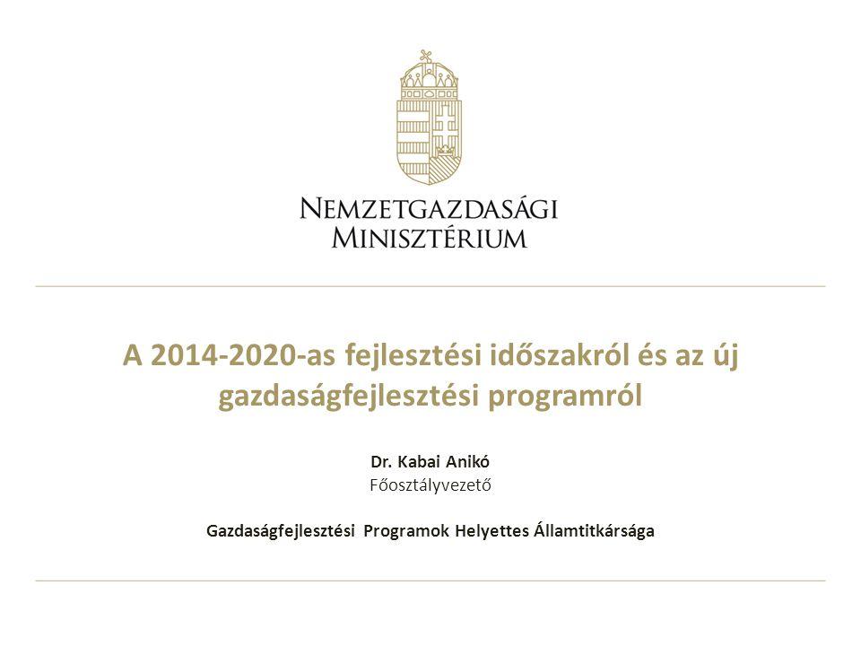 Gazdaságfejlesztési Programok Helyettes Államtitkársága