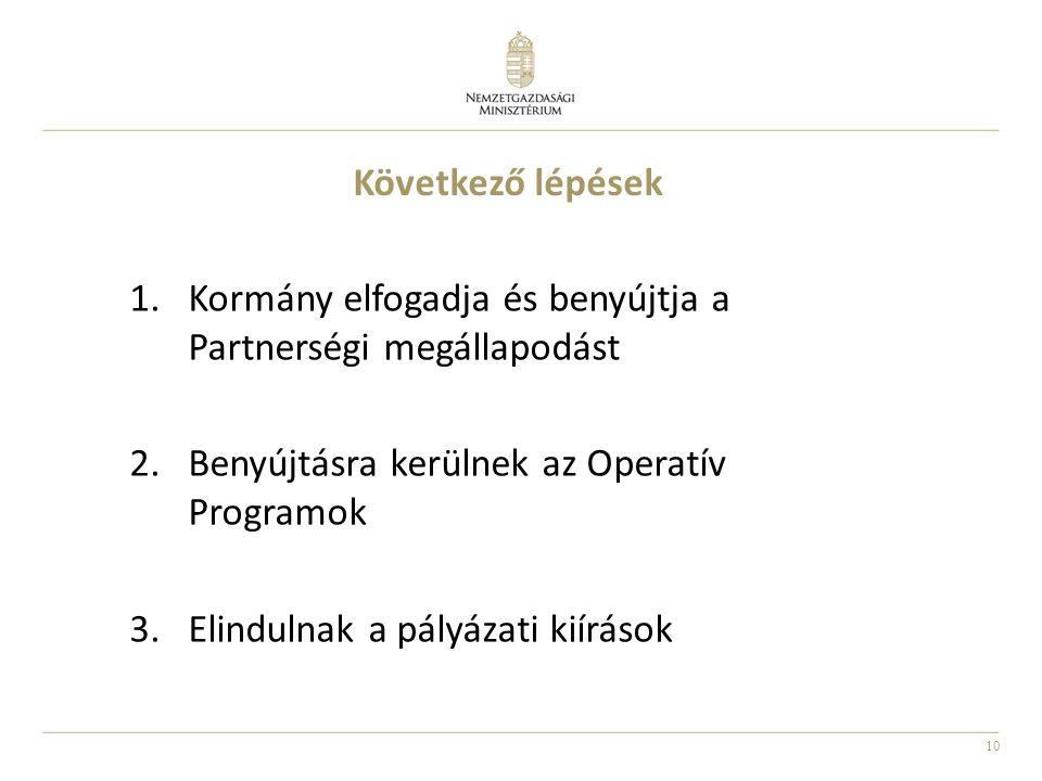 Következő lépések Kormány elfogadja és benyújtja a Partnerségi megállapodást. Benyújtásra kerülnek az Operatív Programok.