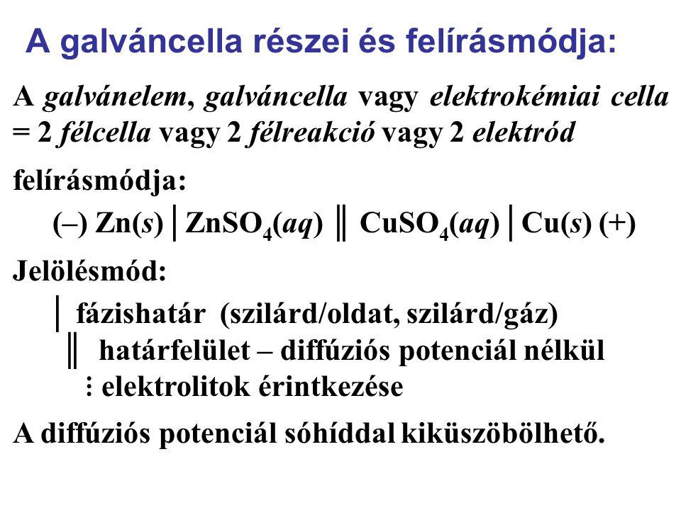 A galváncella részei és felírásmódja: