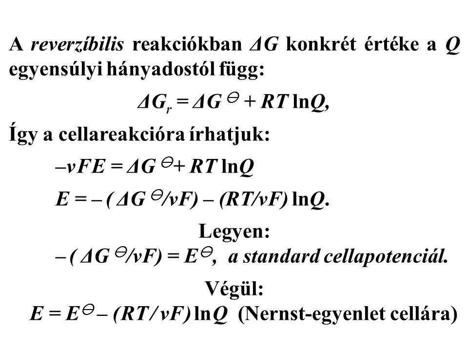 A reverzíbilis reakciókban ΔG konkrét értéke a Q egyensúlyi hányadostól függ: