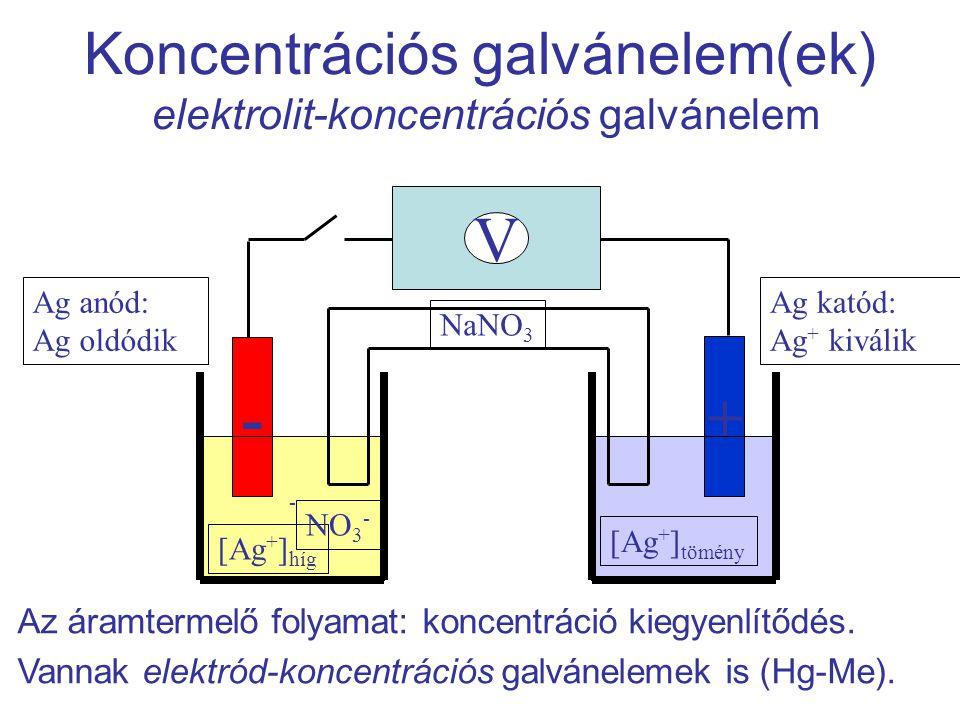 Koncentrációs galvánelem(ek) elektrolit-koncentrációs galvánelem