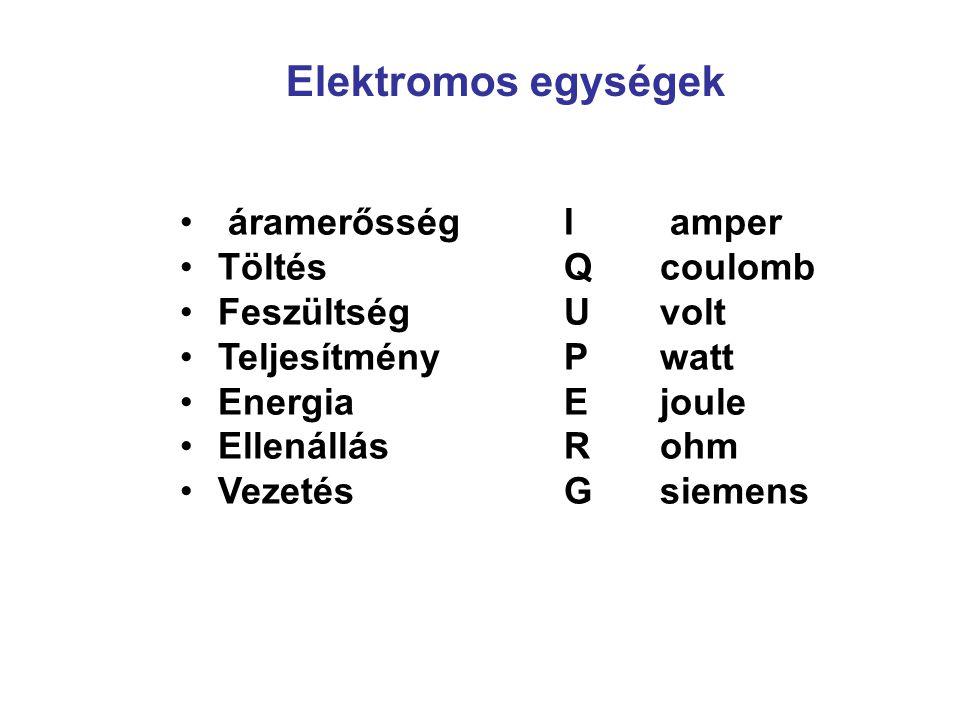 Elektromos egységek áramerősség I amper Töltés Q coulomb