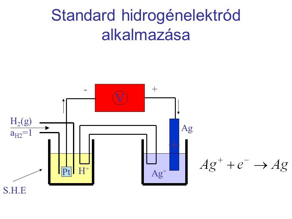 Standard hidrogénelektród alkalmazása