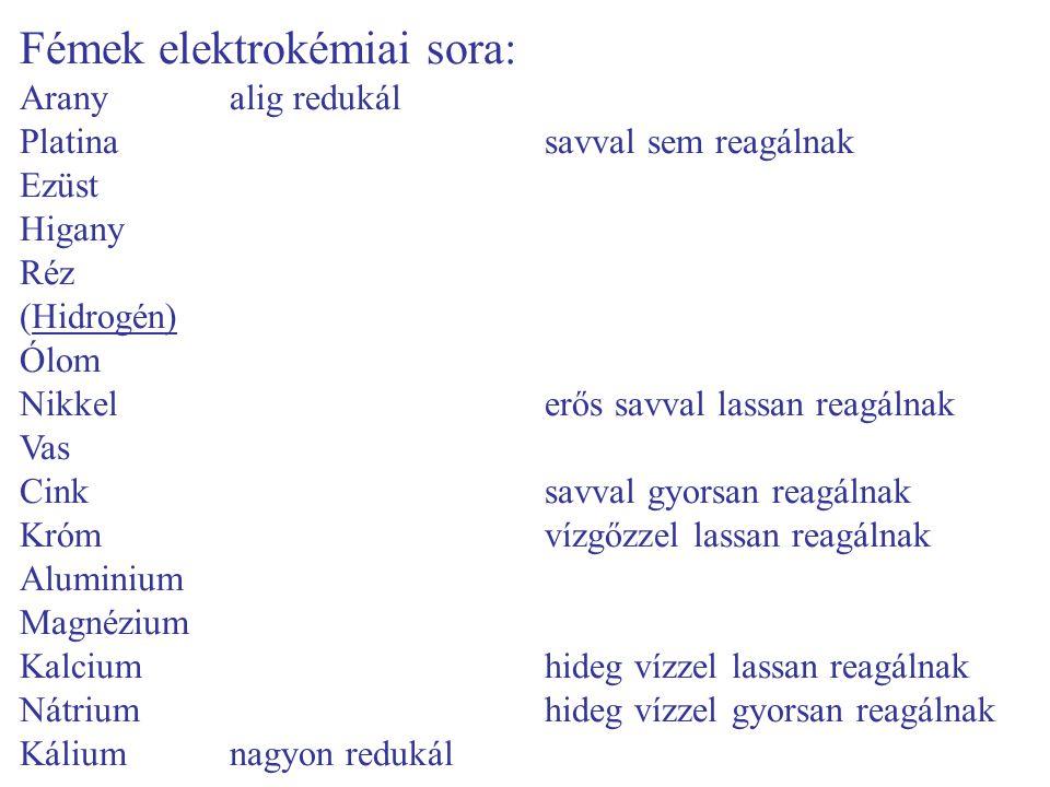 Fémek elektrokémiai sora: