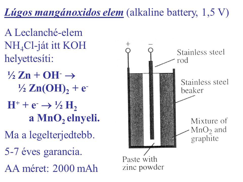 Lúgos mangánoxidos elem (alkaline battery, 1,5 V)