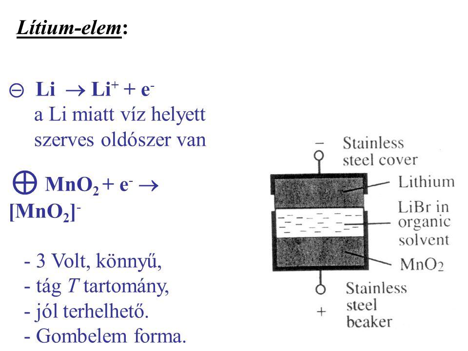 ⊝ Li  Li+ + e- a Li miatt víz helyett szerves oldószer van