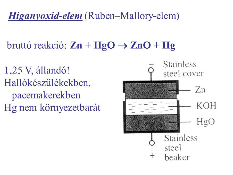Higanyoxid-elem (Ruben–Mallory-elem)